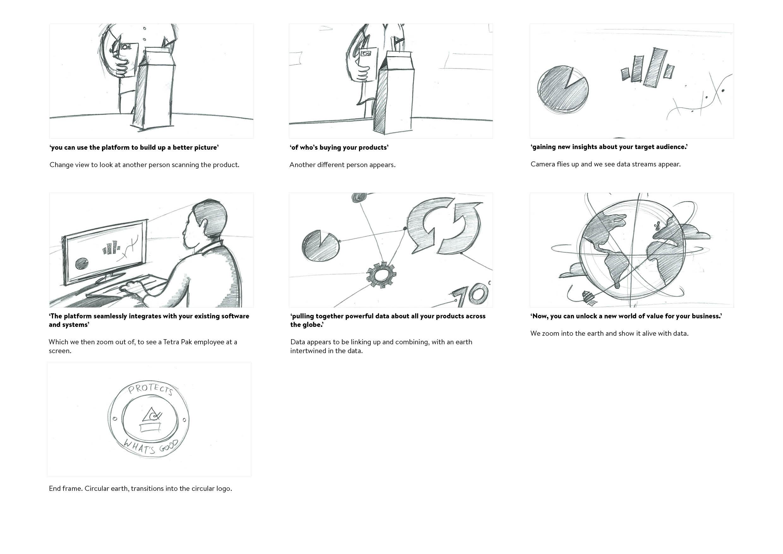TetraPak_Storyboard3